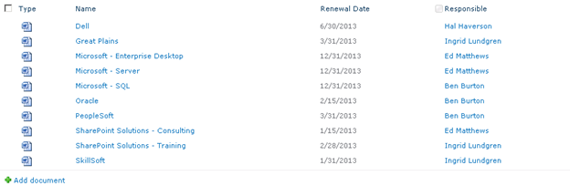 SharePoint Library with Renewal Date column