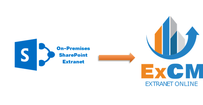 Migrate from SharePoint on-premises to ExCM Extranet Online